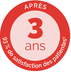 Apres 3 ans - 93 % de satisfaction des patientes