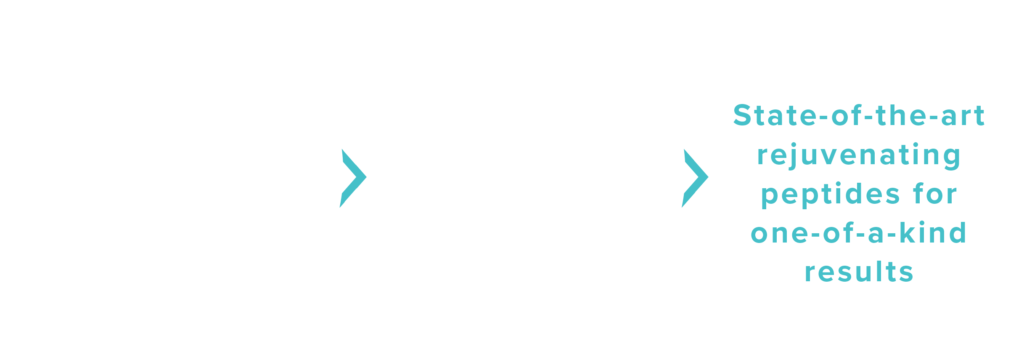 Revolutionary Research, Focus on skin matrix function, State-of-the-art rejuvinating peptides for one-of-a-kind results